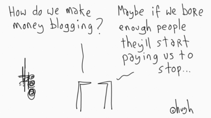 Reasons Why I Have Never and Will Never Read Your Blog